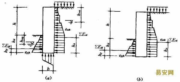悬臂式排桩支护结构图片