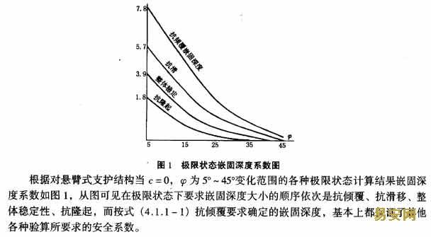 本条保留了悬臂式结构按极限平衡法及单层支点结构按