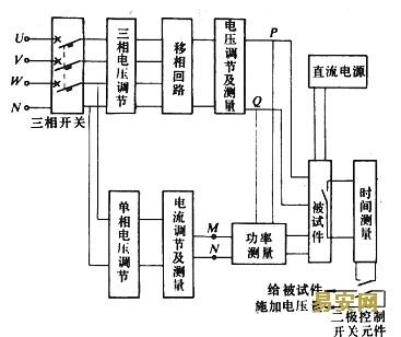 静态发电机逆功率保护装置技术条件dl/t