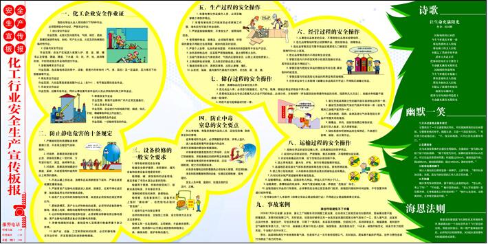 化工行业安全生产宣传板报
