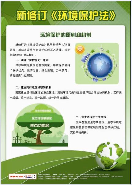 新《环境保护法》6块