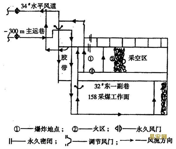 电路 电路图 电子 原理图 600_507
