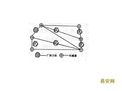 612 房子设计图展示