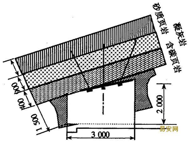 高强度锚杆在复合顶板掘进工作面的应用
