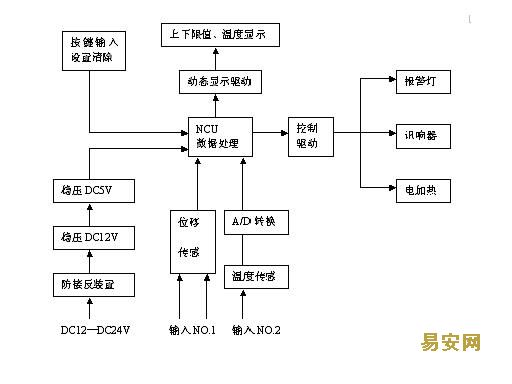 gx-b型可预置限位报警器的研制与应用