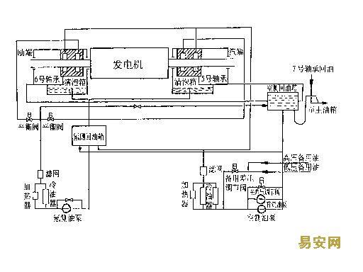 8管交流发电机电路图