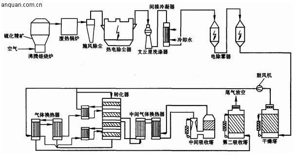 电路 电路图 电子 户型 户型图 平面图 原理图 612_324