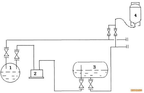 由于液化石油气残液罐内气相管穿孔引起压缩机损毁事故的原因及分析