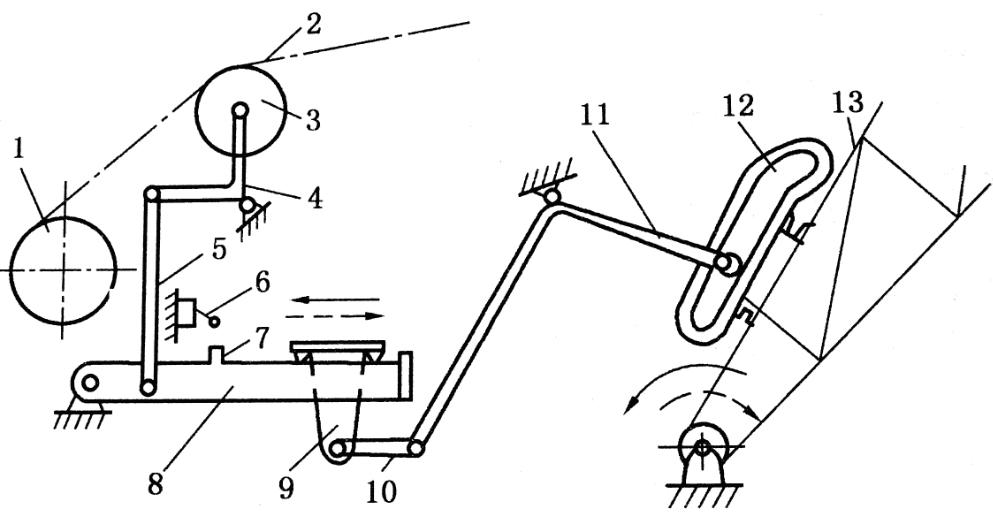 当吊钩吊重为最大时,起升钢丝绳的拉力使弹簧压缩,控制杆和控制块向右移动,使螺母上的控制开触头正好碰到控制块,吊钩上如果再加一个微重量就会碰触断电,卸下重物时,弹簧复位,杠杆向左,控制块随同左移至零位。开动变幅机构,螺杆转动,带动螺母和固定在螺母上的控制开关移动,向左模仿载重小车移动一段距离,吊钩吊上最小重量,弹簧被压缩,控制块向右移近控制开关的触头,如果此时重量再增加,控制块压控制开关的触头而断电,工作机构停止。载重小车的幅度从R1到Rmax范围内运动,螺母和控制开关就在I至II范围内运动。后者完全是模仿