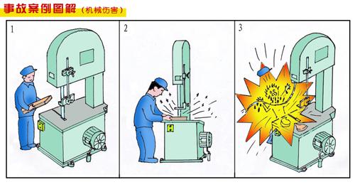 【事故案例图解】 (机械伤害类)