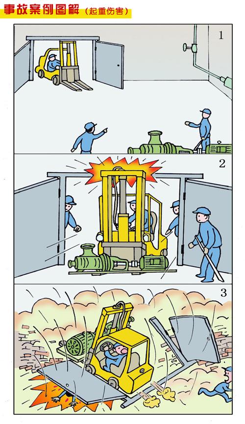 [事故案例图解]铲车运泵 挂倒门梁(5月作品)