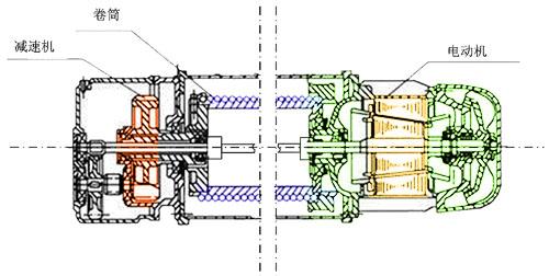 电动葫芦结构示意图_预防电动葫芦现场作业坠落事故-易安网