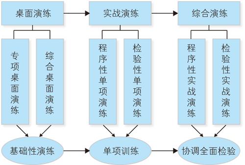 答:六西格玛的五个步骤(dmaic)六西格玛的基本目标是通过减少变异实施