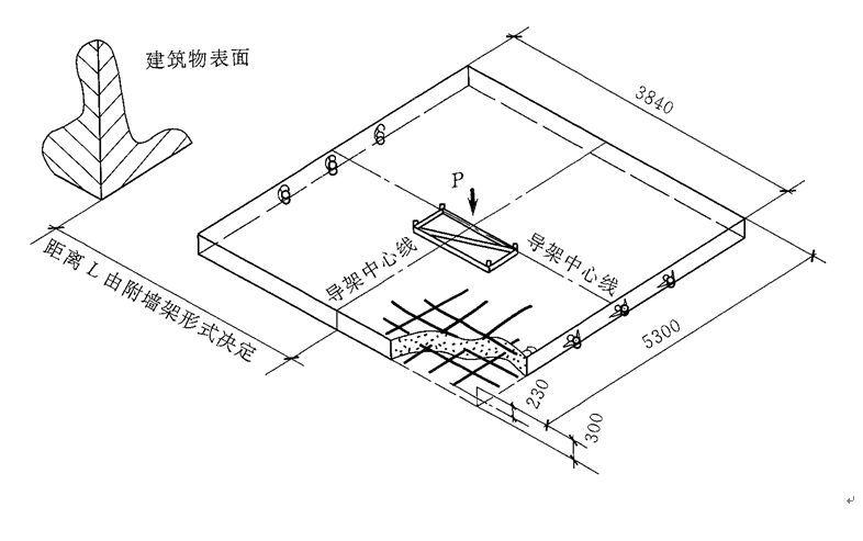 升降机安装基础要求 (1)scd200/200aj,sc100/100aj型人货两用电梯