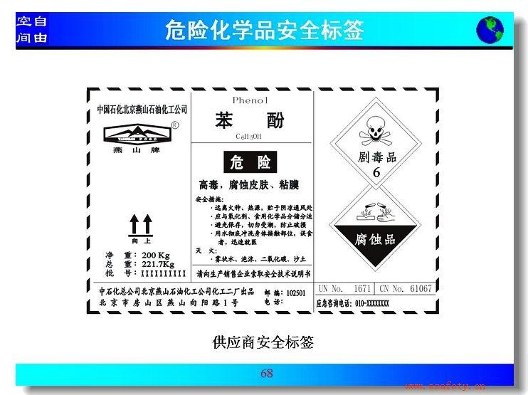化学品安全标签