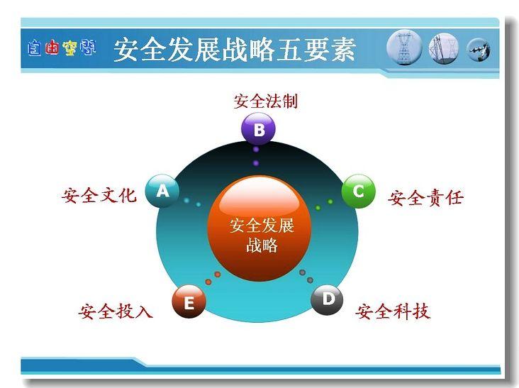 经典ppt结构图并列