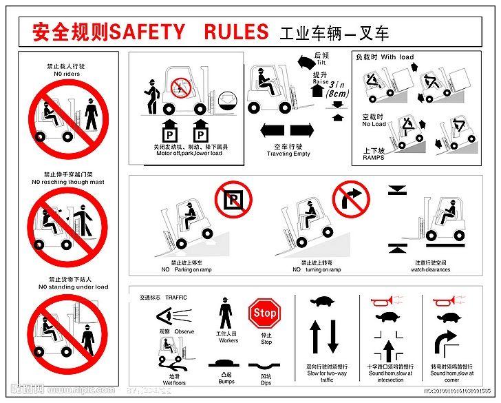 叉车驾驶安全管理规定