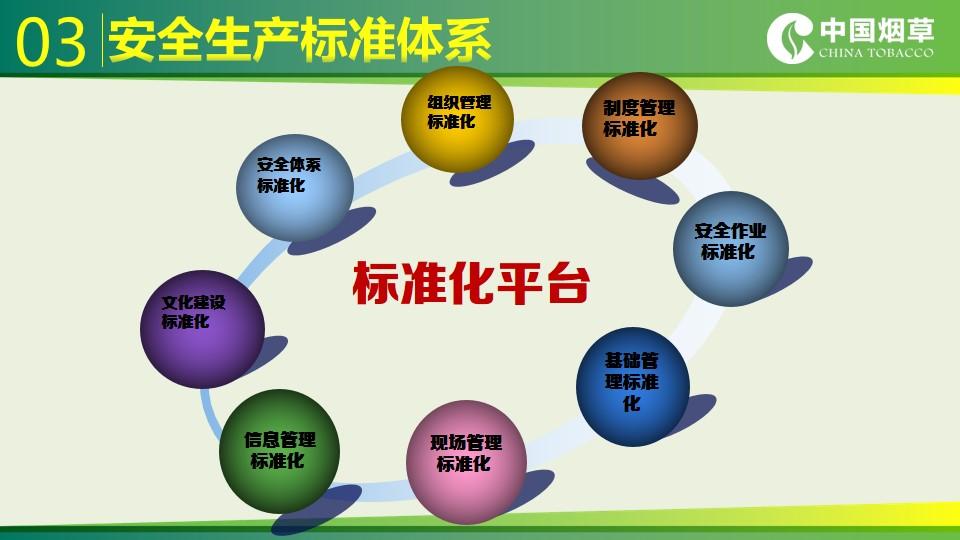 【安全社区,持续改进计划】