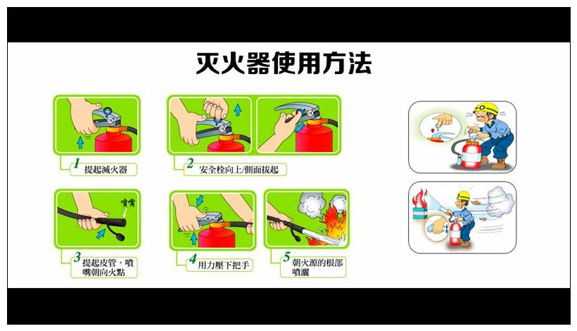 消防安全宣传日ppt培训教材--自由空间的blog