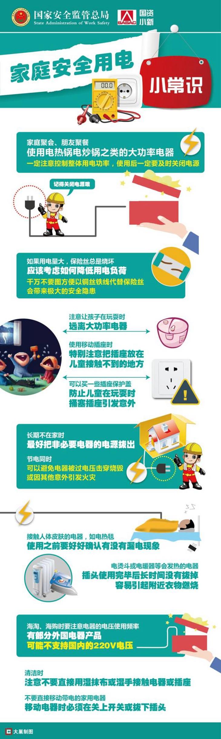 家庭安全用电小常识图片