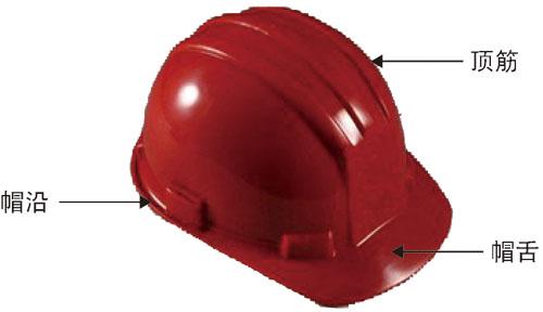 安全帽的选择和使用